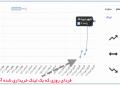 خرید رپورتاژ اگهی بکوریتی